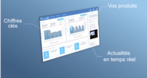 Meteojob Dashboard